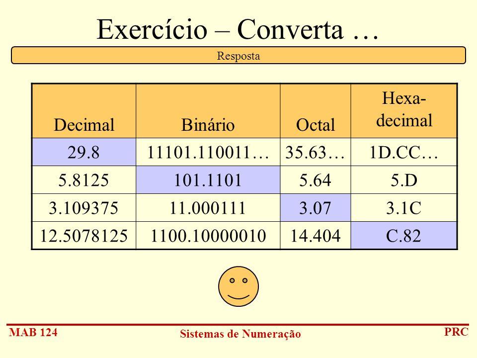 Exercício – Converta … Decimal Binário Octal Hexa- decimal 29.8