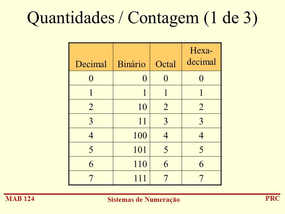 Quantidades / Contagem (1 de 3)