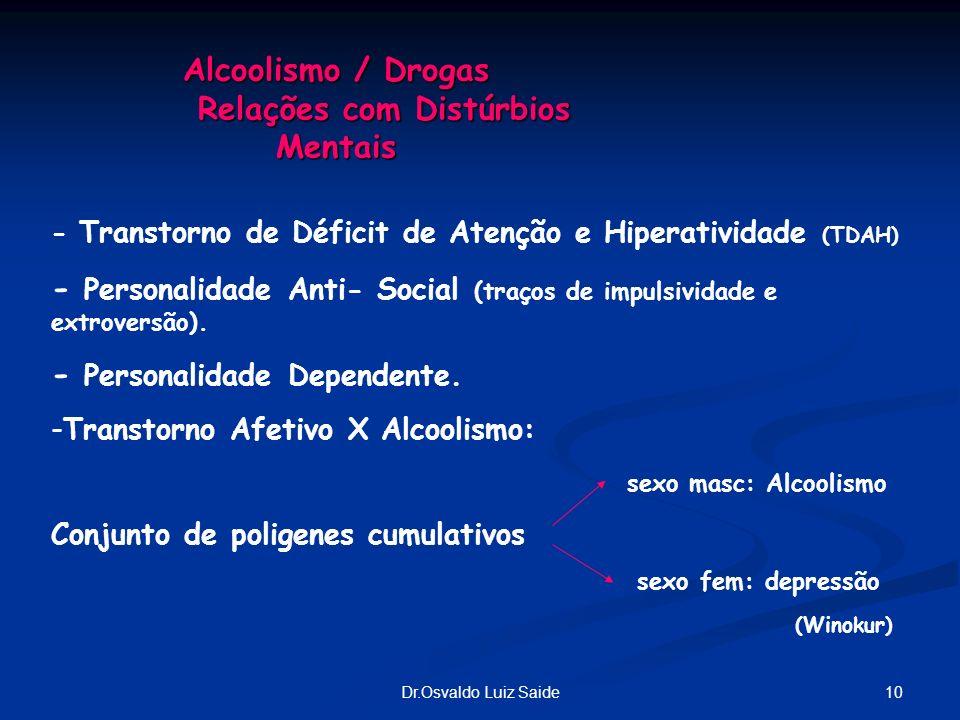 Alcoolismo / Drogas Relações com Distúrbios Mentais
