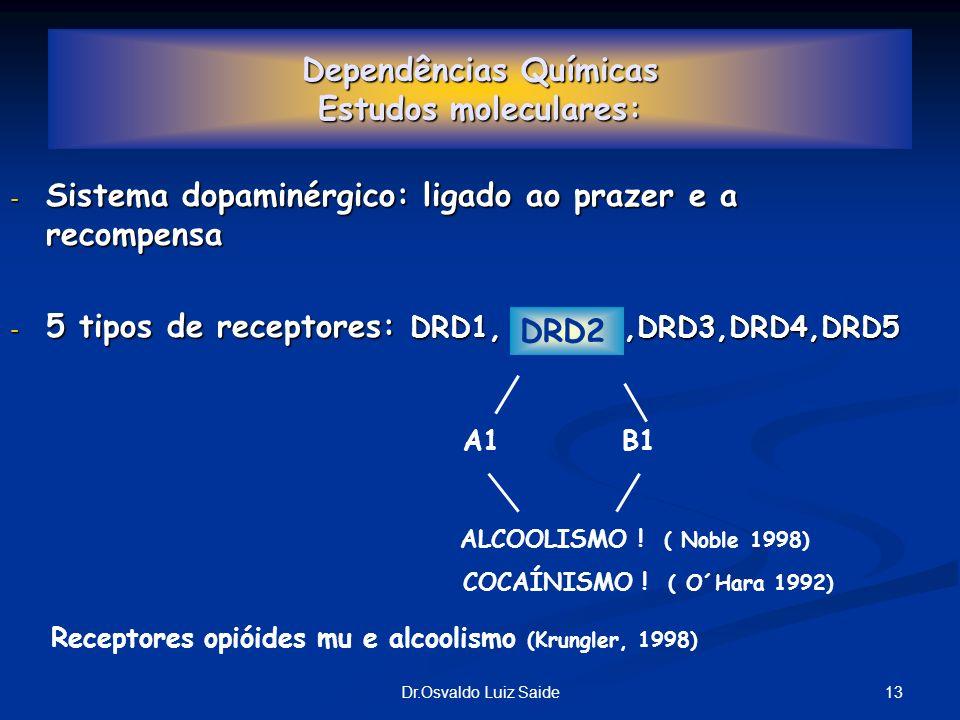 Dependências Químicas Estudos moleculares: