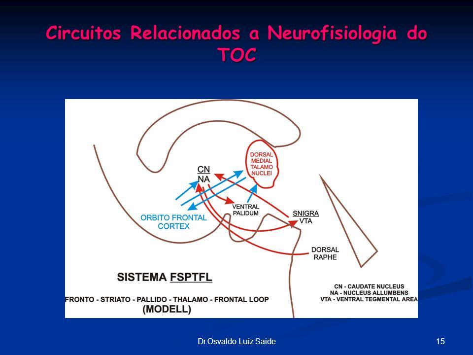 Circuitos Relacionados a Neurofisiologia do TOC