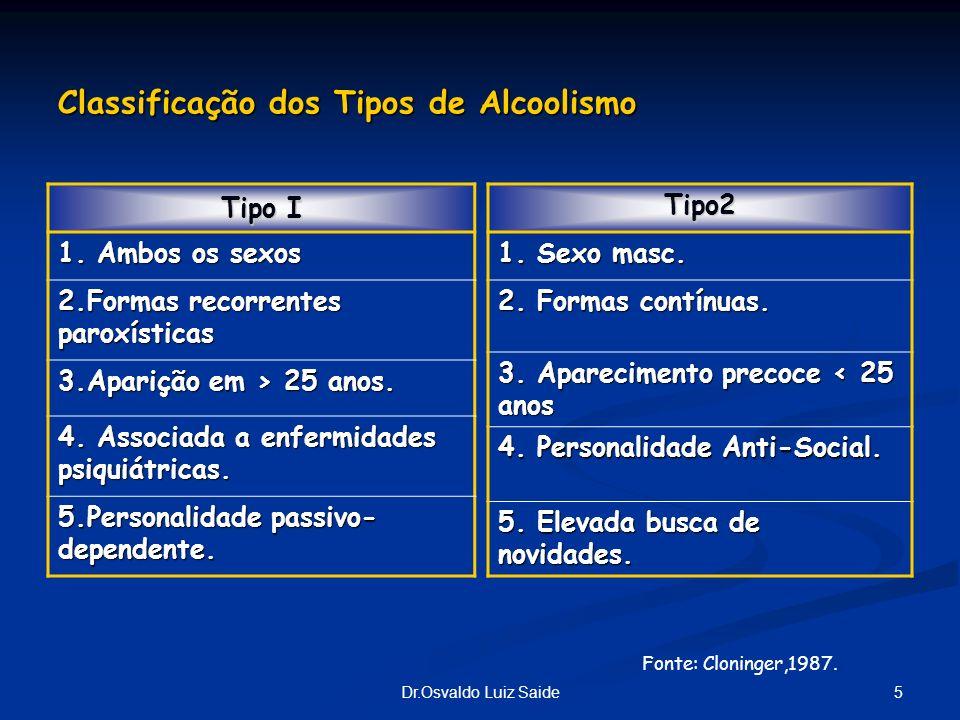 Classificação dos Tipos de Alcoolismo