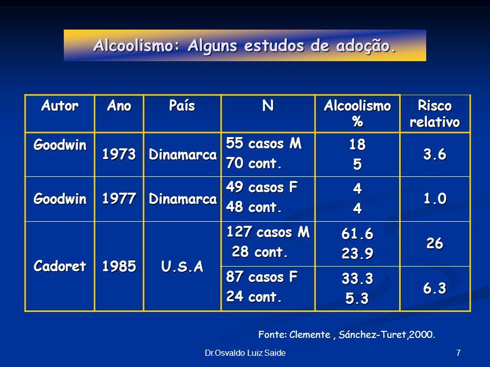 Alcoolismo: Alguns estudos de adoção.