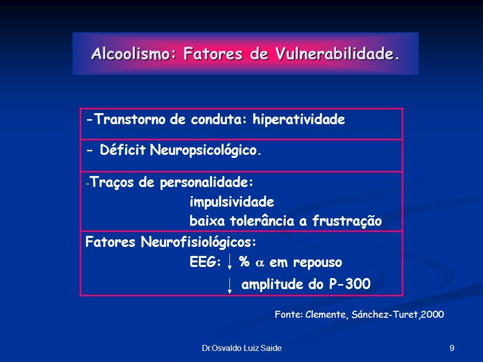 Alcoolismo: Fatores de Vulnerabilidade.