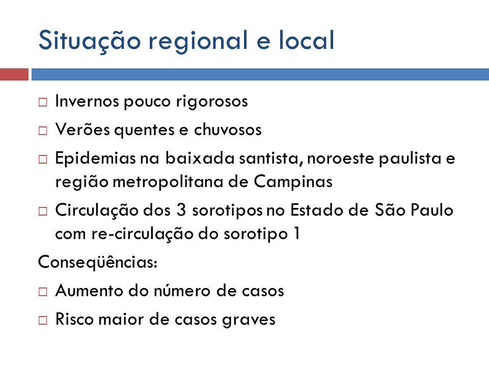 Situação regional e local