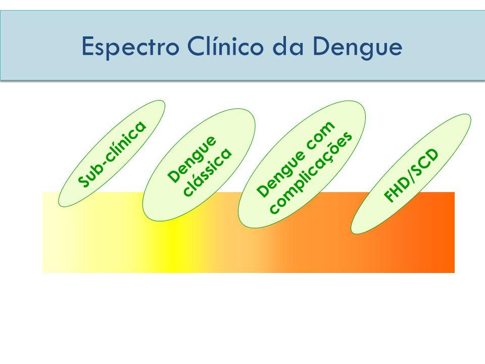 Dengue com complicações