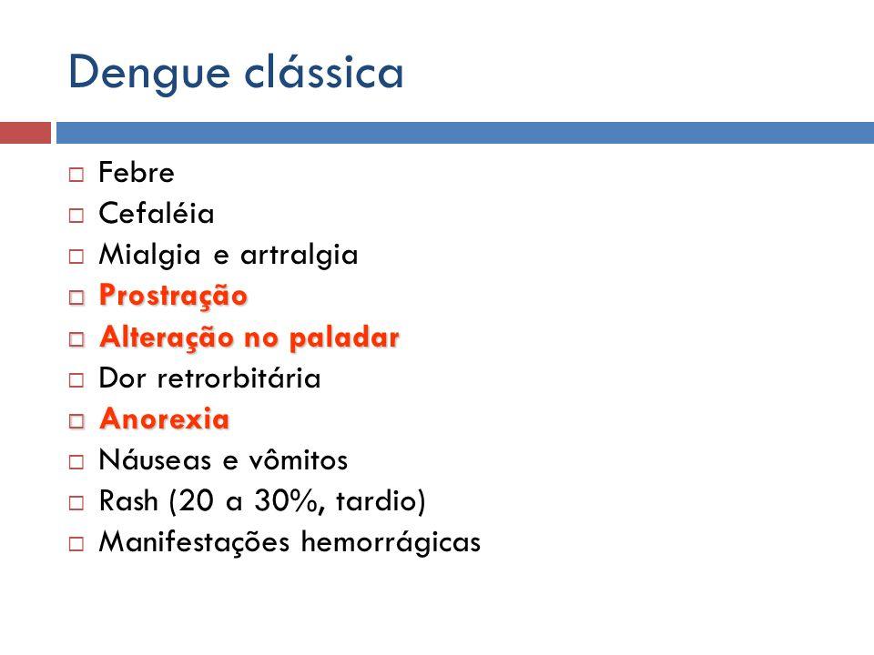 Dengue clássica Febre Cefaléia Mialgia e artralgia Prostração