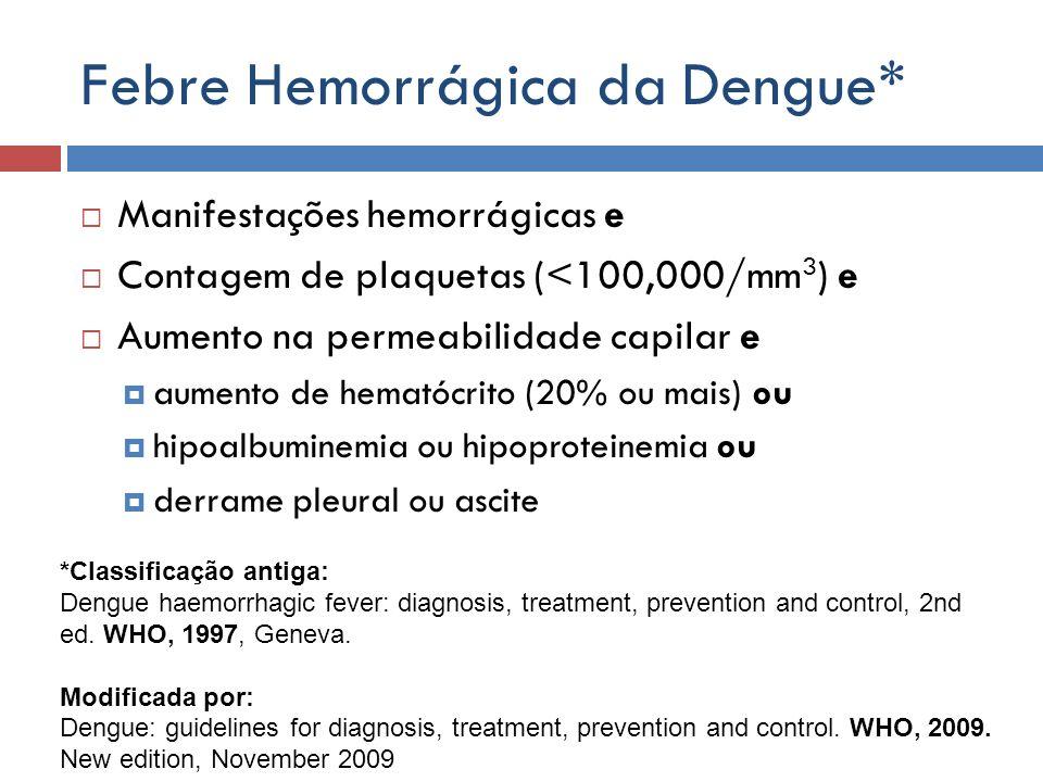 Febre Hemorrágica da Dengue*
