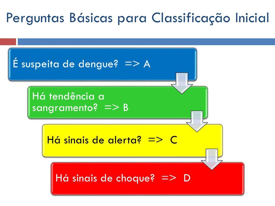 Perguntas Básicas para Classificação Inicial