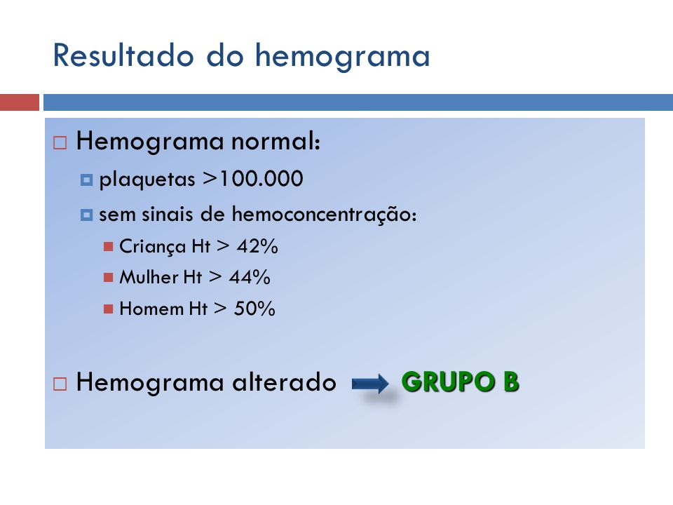 Resultado do hemograma