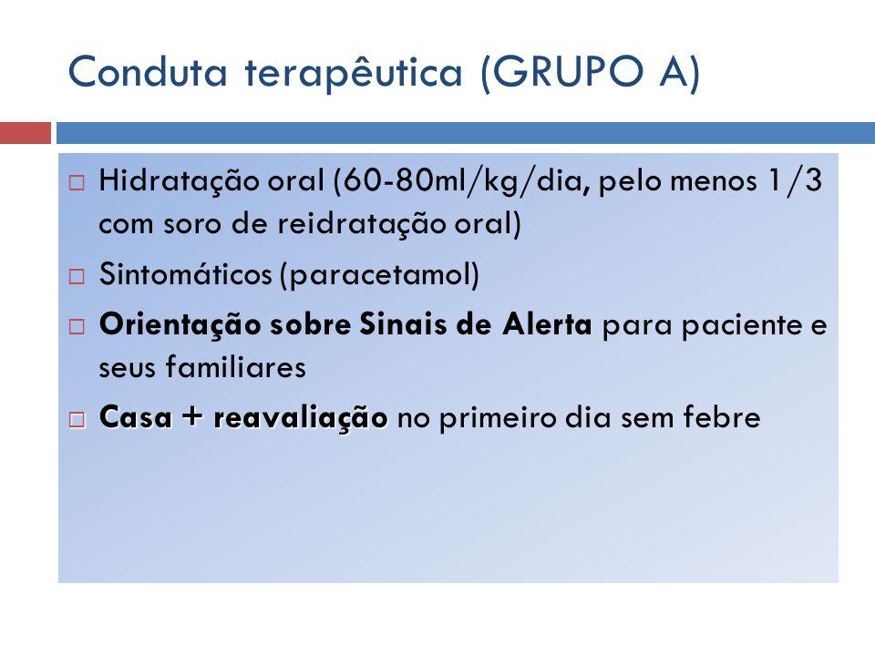 Conduta terapêutica (GRUPO A)