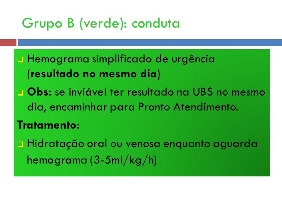 Grupo B (verde): conduta