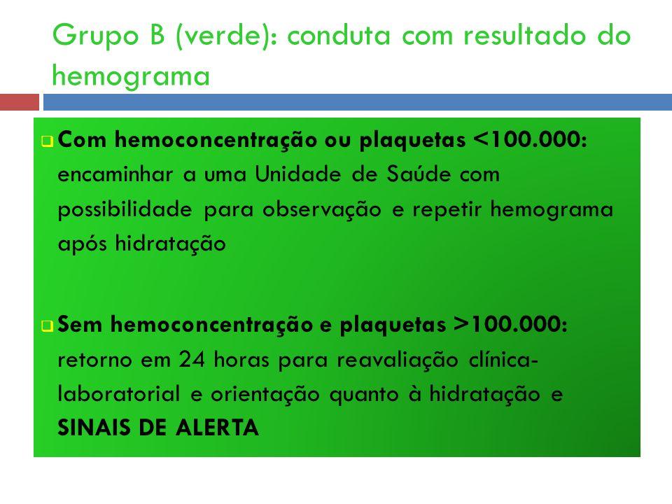 Grupo B (verde): conduta com resultado do hemograma