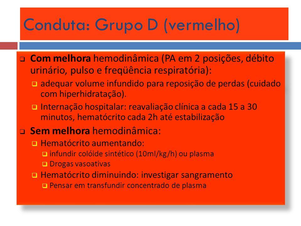 Conduta: Grupo D (vermelho)