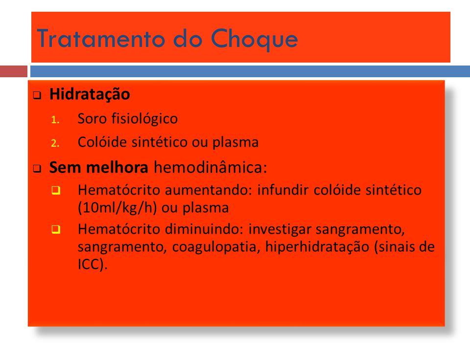 Tratamento do Choque Hidratação Sem melhora hemodinâmica: