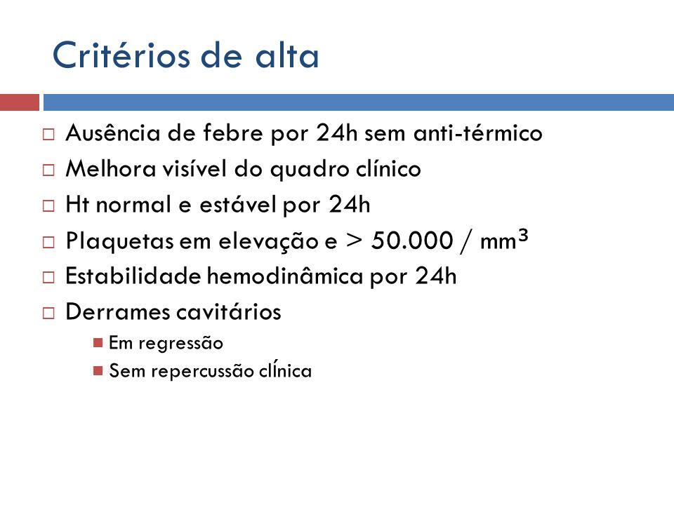 Critérios de alta Ausência de febre por 24h sem anti-térmico