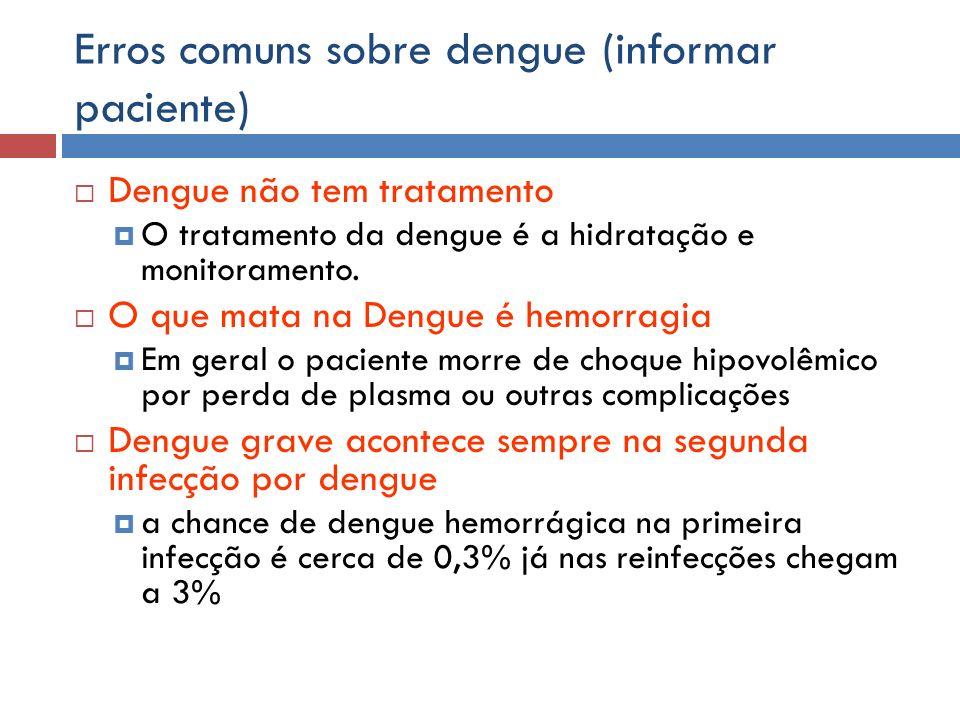 Erros comuns sobre dengue (informar paciente)