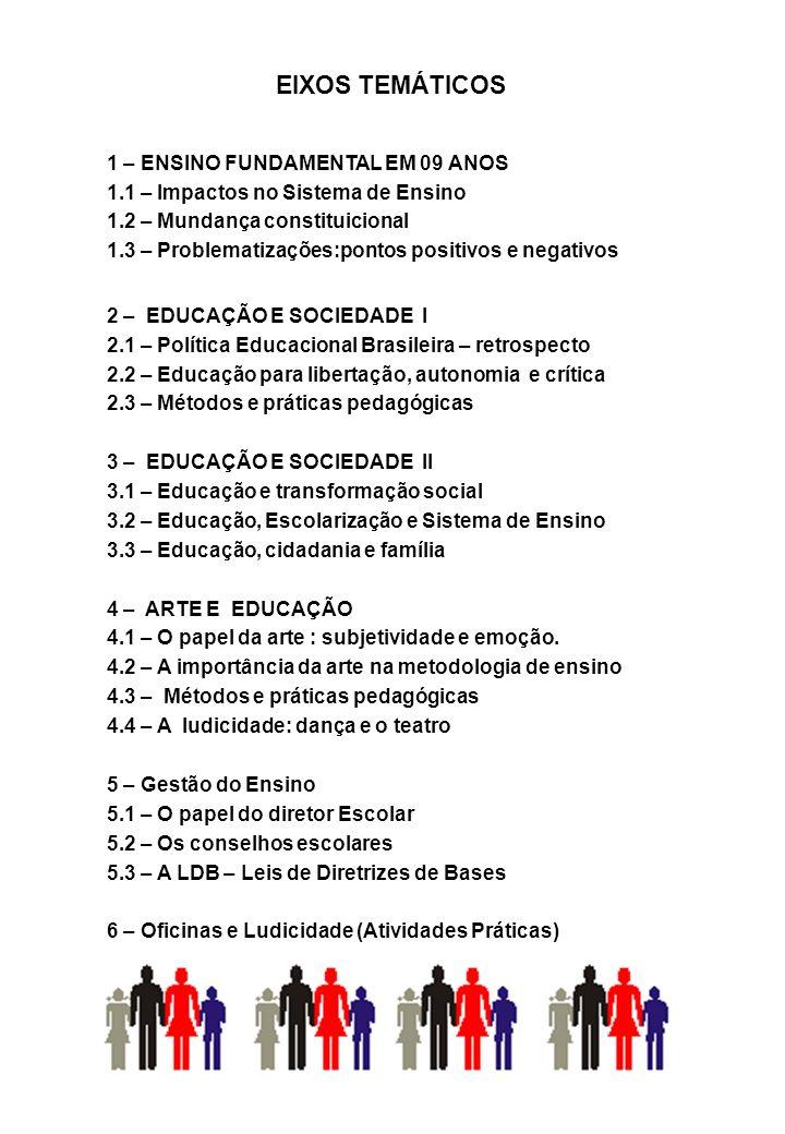 EIXOS TEMÁTICOS 1 – ENSINO FUNDAMENTAL EM 09 ANOS