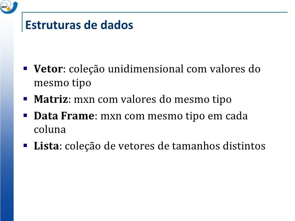 Estruturas de dados Vetor: coleção unidimensional com valores do mesmo tipo. Matriz: mxn com valores do mesmo tipo.
