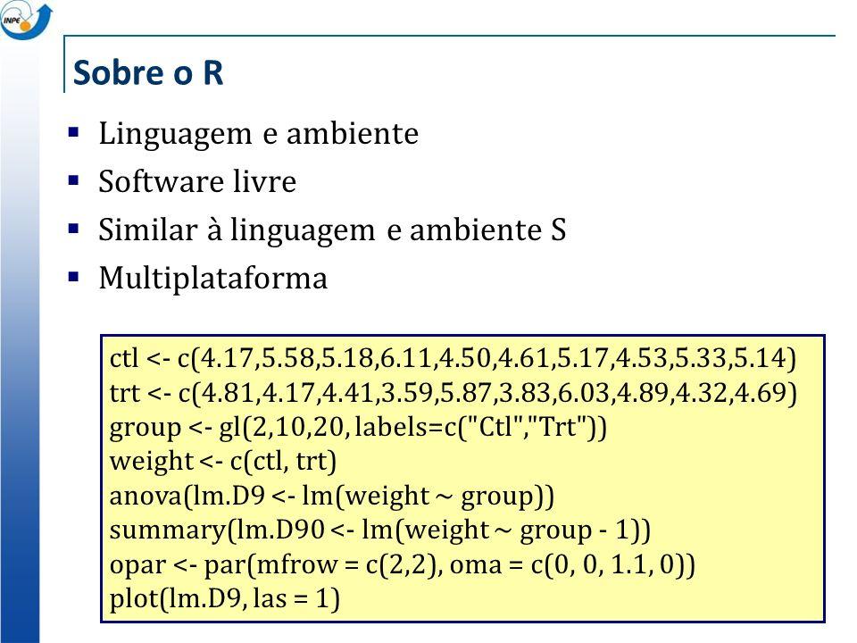 Sobre o R Linguagem e ambiente Software livre