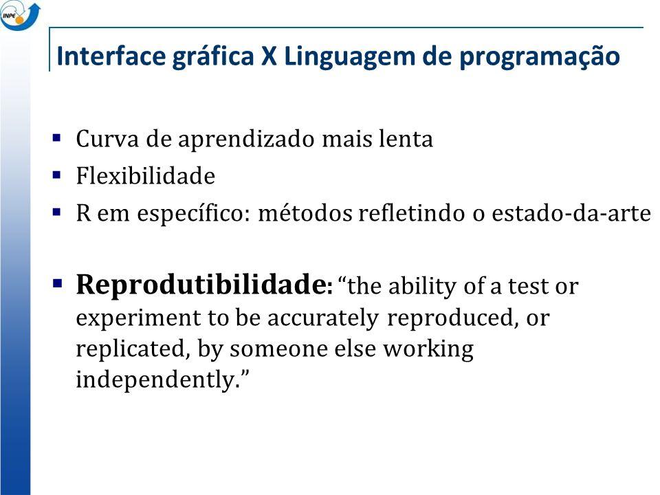 Interface gráfica X Linguagem de programação