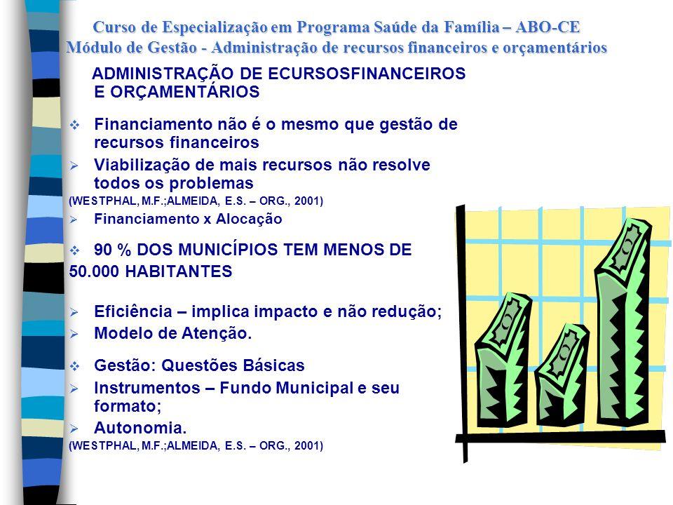 ADMINISTRAÇÃO DE ECURSOSFINANCEIROS E ORÇAMENTÁRIOS