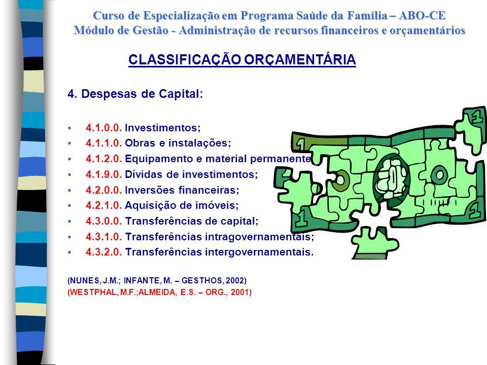 CLASSIFICAÇÃO ORÇAMENTÁRIA