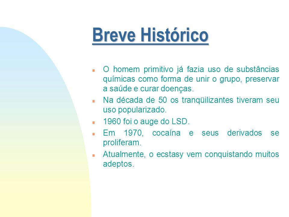 Breve Histórico O homem primitivo já fazia uso de substâncias químicas como forma de unir o grupo, preservar a saúde e curar doenças.