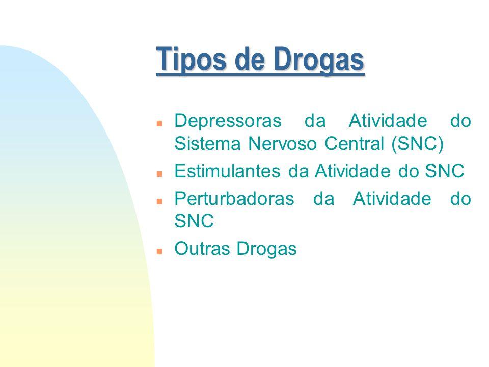 Tipos de Drogas Depressoras da Atividade do Sistema Nervoso Central (SNC) Estimulantes da Atividade do SNC.