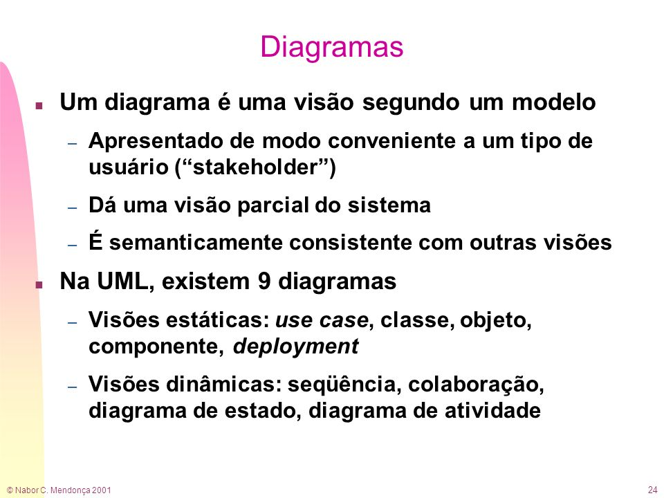Diagramas Um diagrama é uma visão segundo um modelo