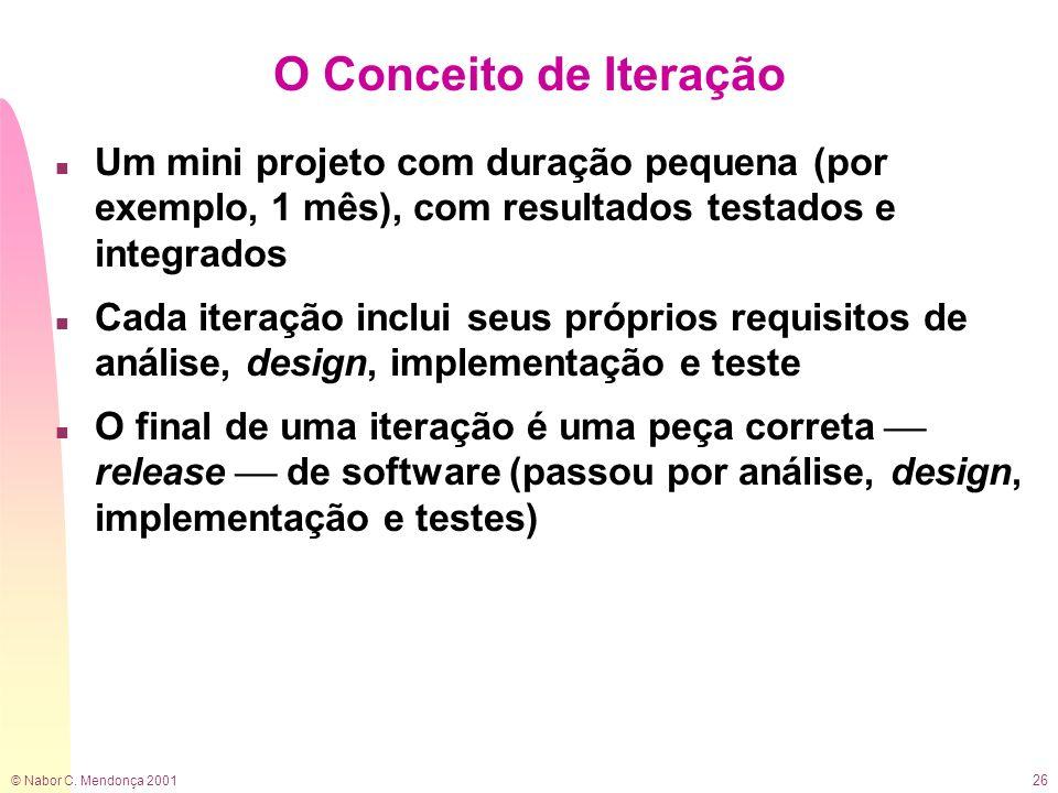 O Conceito de Iteração Um mini projeto com duração pequena (por exemplo, 1 mês), com resultados testados e integrados.