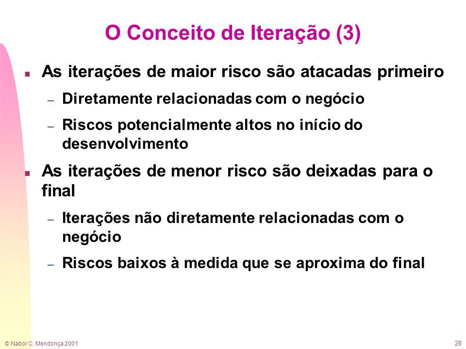 O Conceito de Iteração (3)