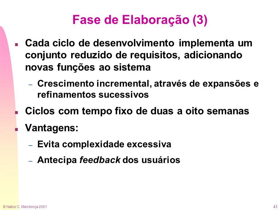 Fase de Elaboração (3) Cada ciclo de desenvolvimento implementa um conjunto reduzido de requisitos, adicionando novas funções ao sistema.