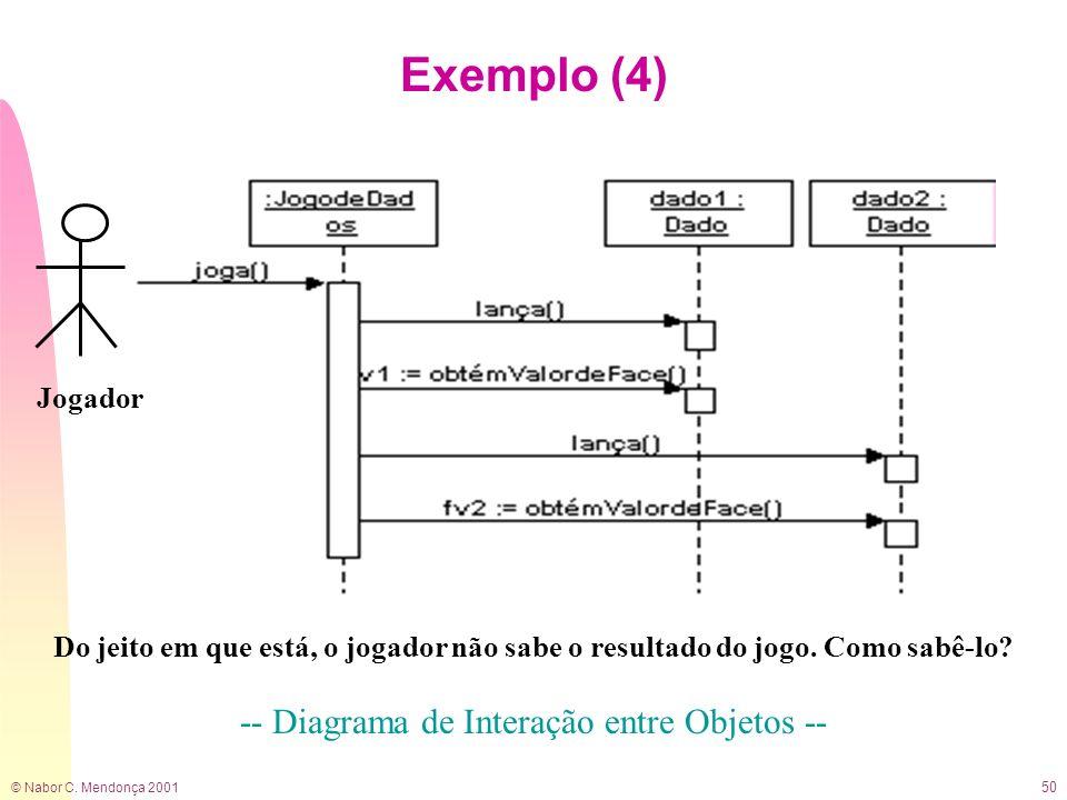 -- Diagrama de Interação entre Objetos --