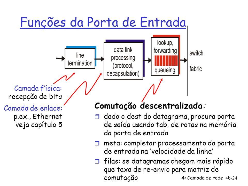 Funções da Porta de Entrada