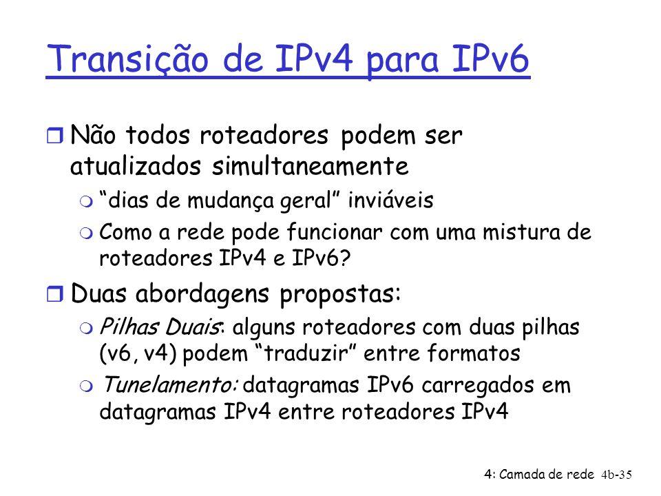 Transição de IPv4 para IPv6