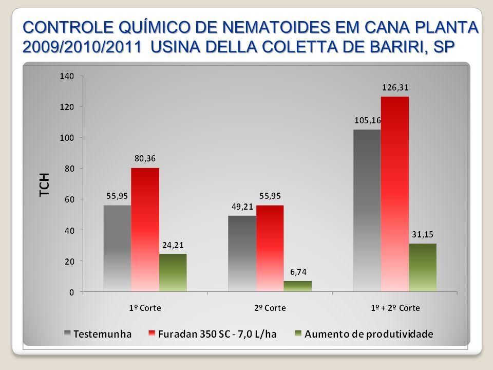 CONTROLE QUÍMICO DE NEMATOIDES EM CANA PLANTA 2009/2010/2011 USINA DELLA COLETTA DE BARIRI, SP