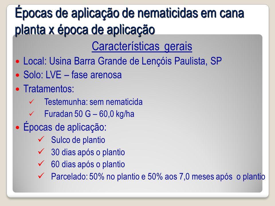 Épocas de aplicação de nematicidas em cana planta x época de aplicação