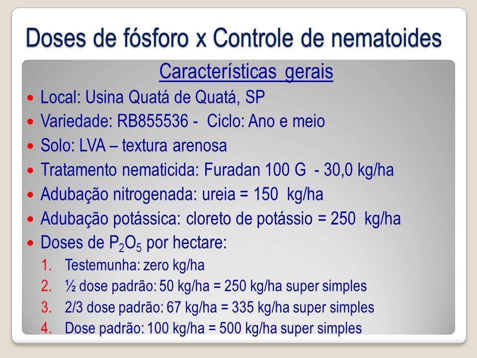 Doses de fósforo x Controle de nematoides