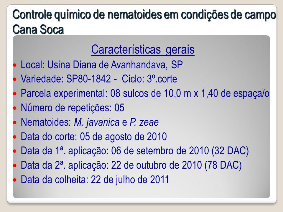 Controle químico de nematoides em condições de campo Cana Soca