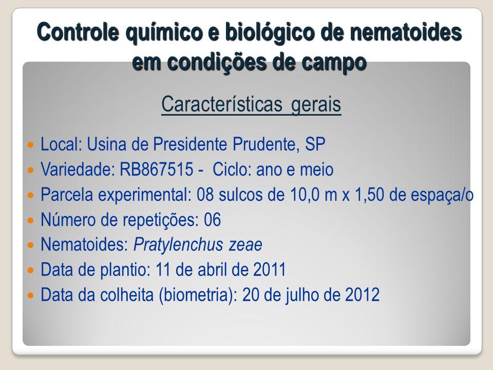 Controle químico e biológico de nematoides em condições de campo