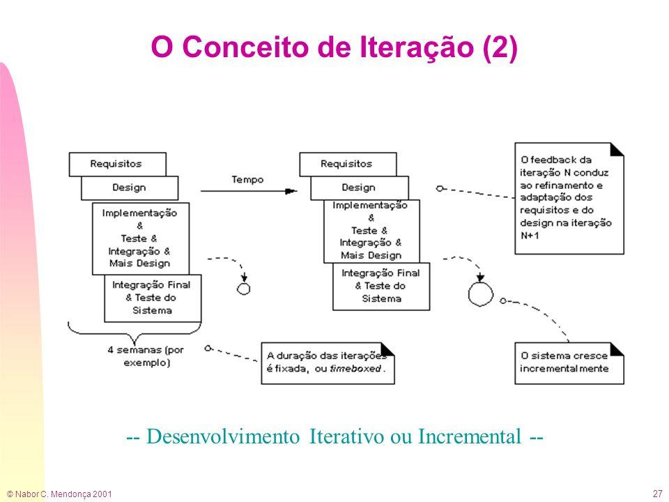 O Conceito de Iteração (2)
