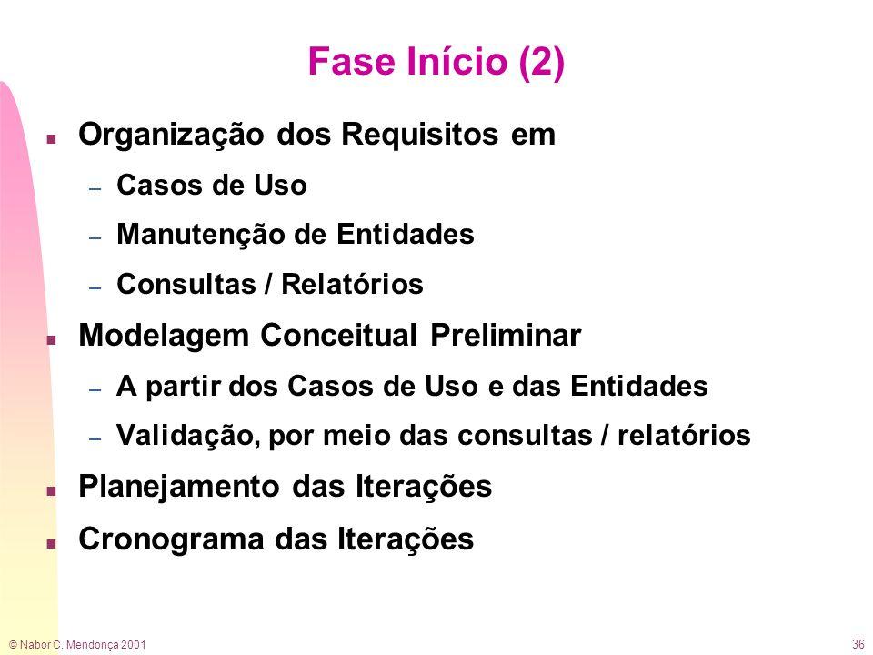 Fase Início (2) Organização dos Requisitos em
