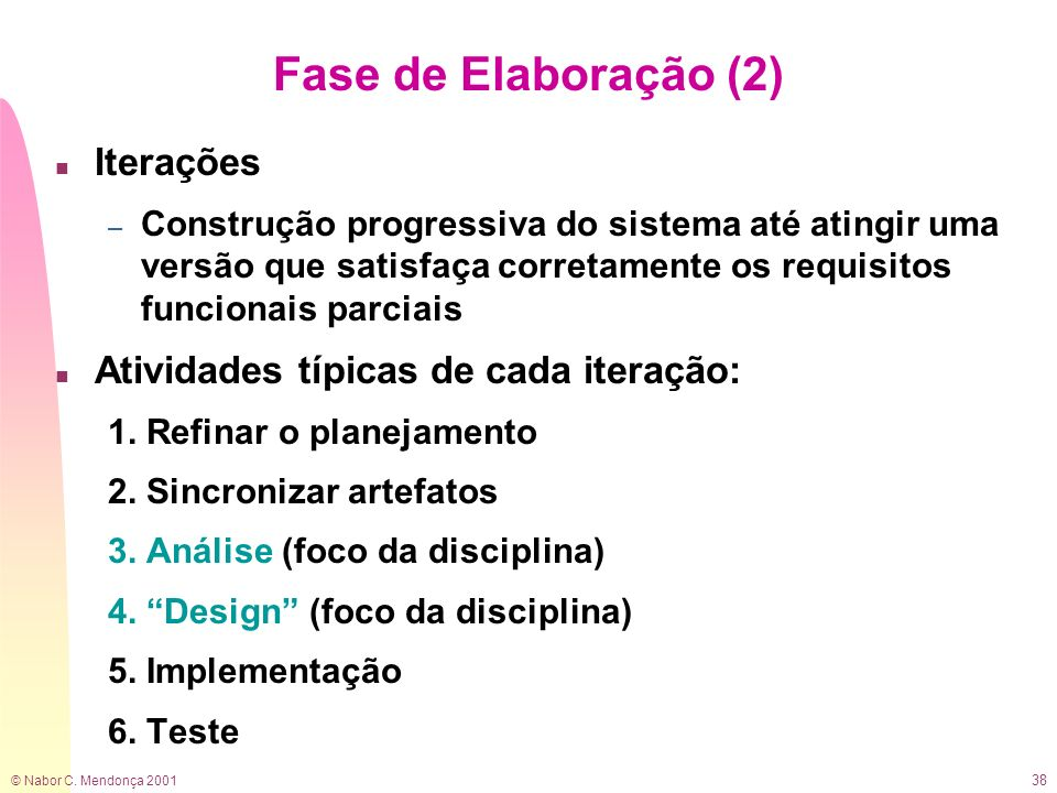 Fase de Elaboração (2) Iterações Atividades típicas de cada iteração: