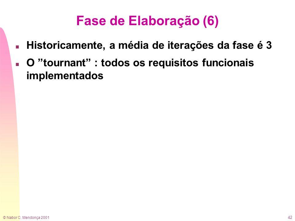 Fase de Elaboração (6) Historicamente, a média de iterações da fase é 3.