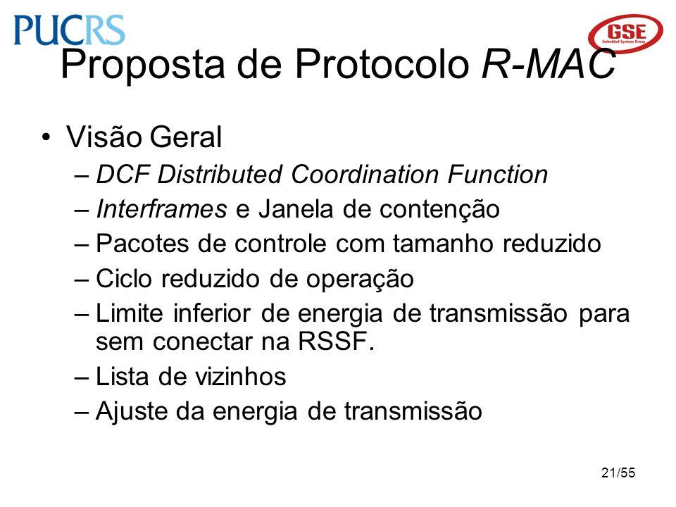 Proposta de Protocolo R-MAC