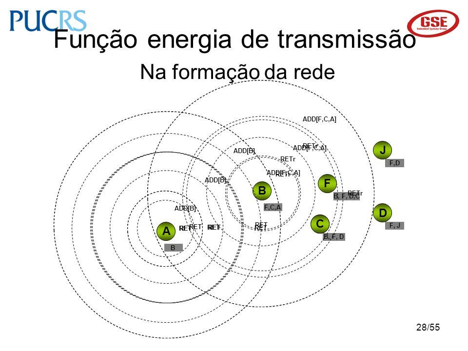 Função energia de transmissão Na formação da rede