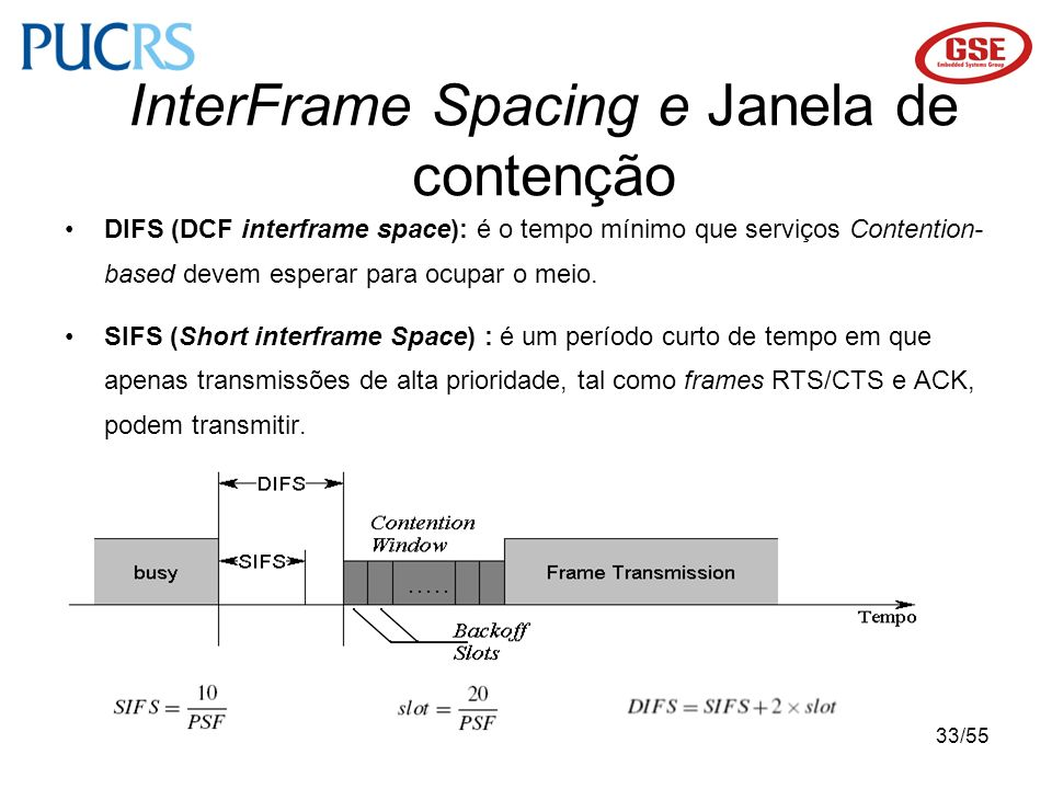 InterFrame Spacing e Janela de contenção