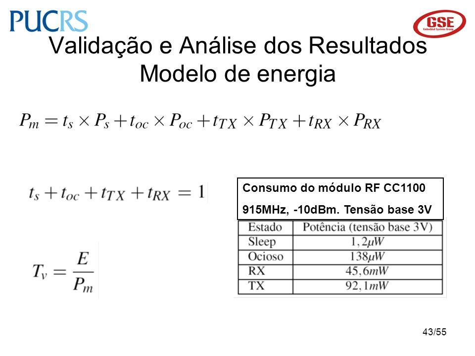 Validação e Análise dos Resultados Modelo de energia