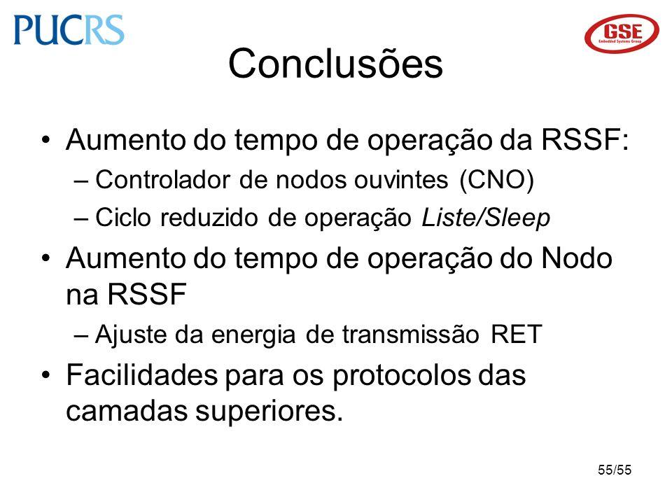 Conclusões Aumento do tempo de operação da RSSF: